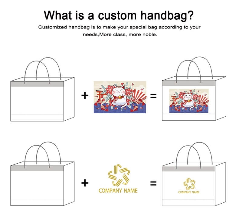 What is a custom handbag