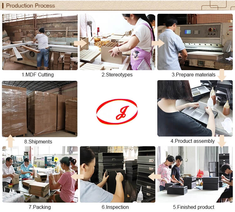 Leather box production process